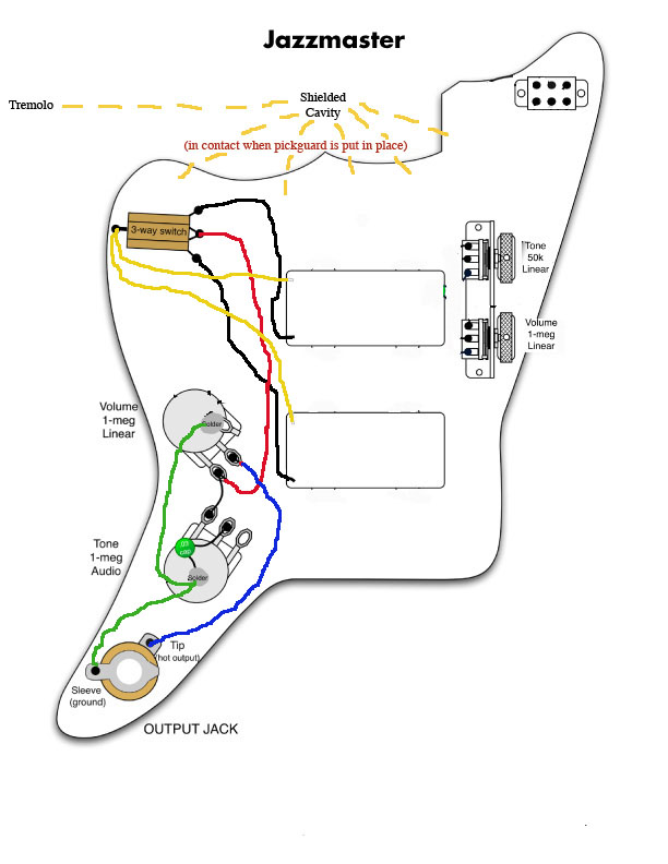 wiring diagram fender strat plus ultra fender jazz plus